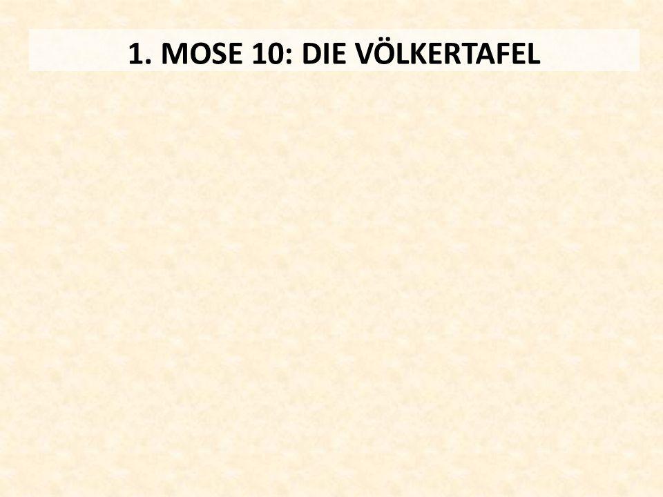 1. MOSE 10: DIE VÖLKERTAFEL