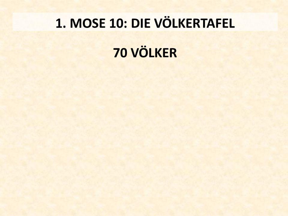 70 VÖLKER