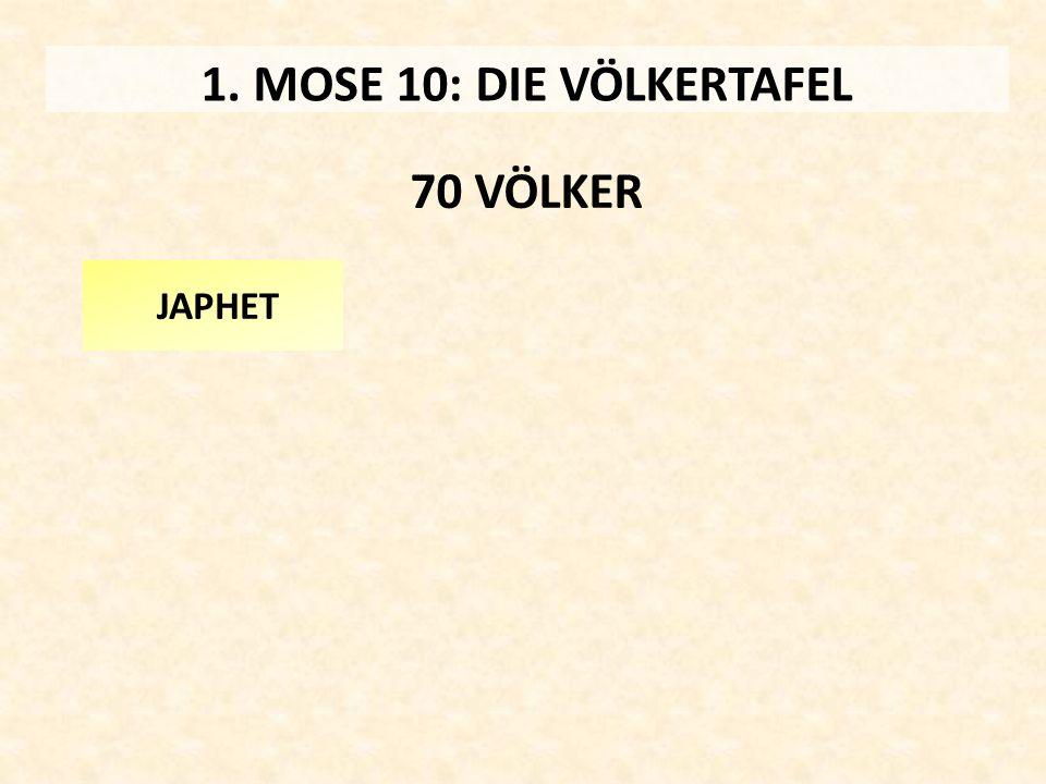 1. MOSE 10: DIE VÖLKERTAFEL JAPHET 70 VÖLKER