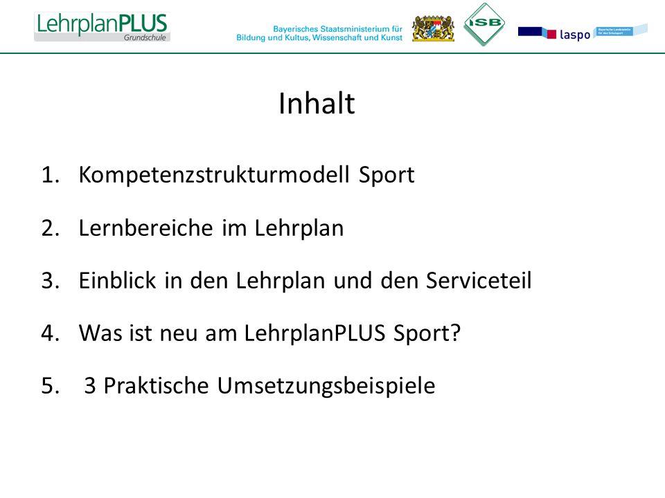 ^ Inhalt 1.Kompetenzstrukturmodell Sport 2.Lernbereiche im Lehrplan 3.Einblick in den Lehrplan und den Serviceteil 4.Was ist neu am LehrplanPLUS Sport