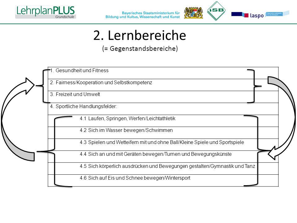 ^ 2. Lernbereiche (= Gegenstandsbereiche) ^ 1. Gesundheit und Fitness 2. Fairness/Kooperation und Selbstkompetenz 3. Freizeit und Umwelt 4. Sportliche