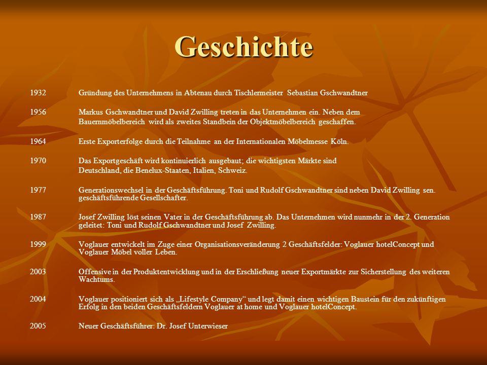 Geschichte 1932Gründung des Unternehmens in Abtenau durch Tischlermeister Sebastian Gschwandtner 1956Markus Gschwandtner und David Zwilling treten in