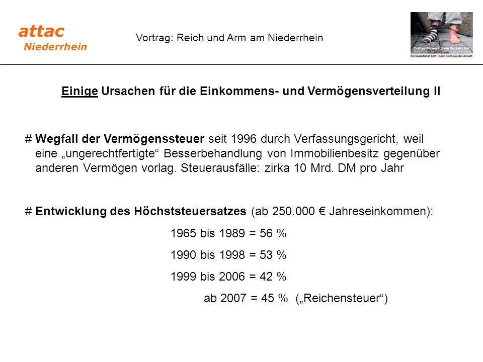 Vortrag: Reich und Arm am Niederrhein Einige Ursachen für die Einkommens- und Vermögensverteilung II # Wegfall der Vermögenssteuer seit 1996 durch Ver