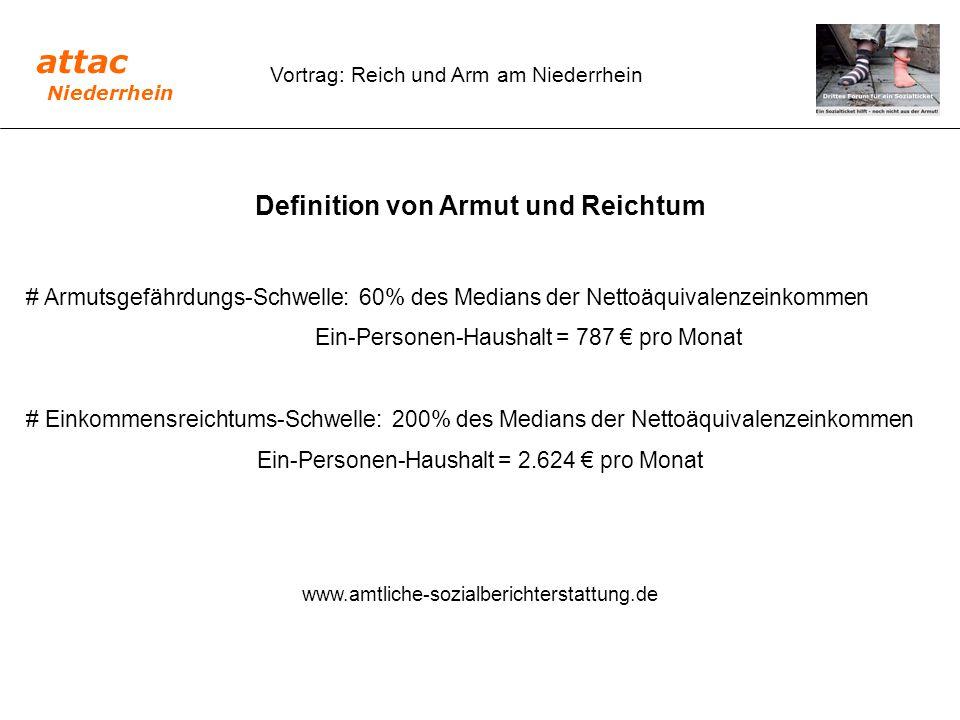 Vortrag: Reich und Arm am Niederrhein Definition von Armut und Reichtum # Armutsgefährdungs-Schwelle: 60% des Medians der Nettoäquivalenzeinkommen Ein