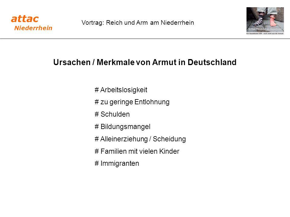 Vortrag: Reich und Arm am Niederrhein Ursachen / Merkmale von Armut in Deutschland # Arbeitslosigkeit # zu geringe Entlohnung # Schulden # Bildungsman
