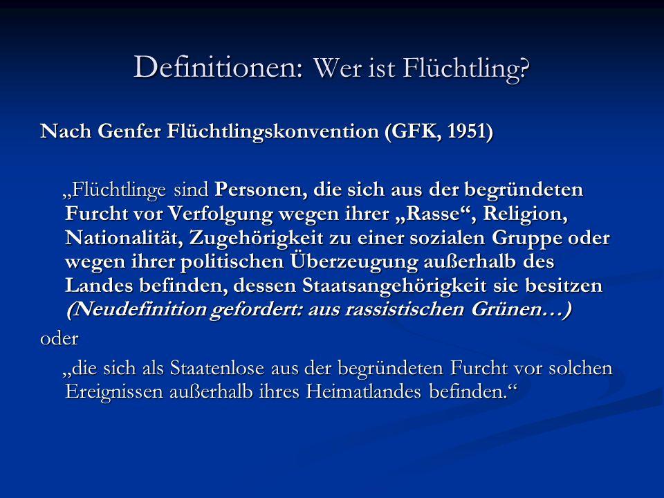 """Definitionen: Wer ist Flüchtling? Nach Genfer Flüchtlingskonvention (GFK, 1951) """"Flüchtlinge sind Personen, die sich aus der begründeten Furcht vor Ve"""