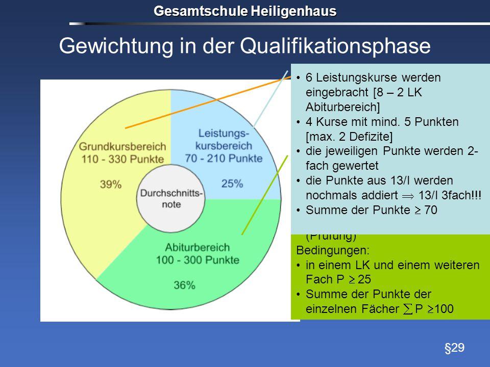 Gewichtung in der Qualifikationsphase Gesamtschule Heiligenhaus Erwerb der allgemeinen Hochschulreiche: Mindestpunktzahl 280 Höchstpunktzahl 840 22 Ku