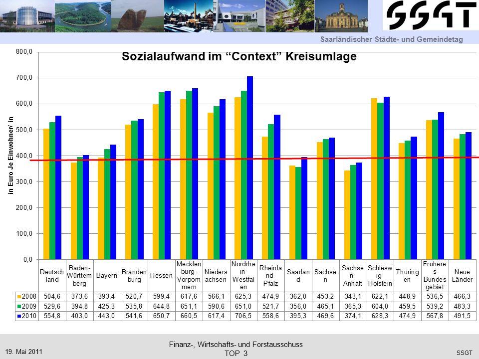 Saarländischer Städte- und Gemeindetag SSGT 19.