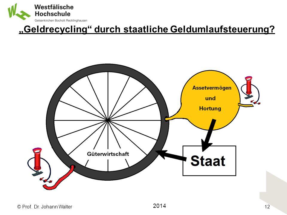 """""""Geldrecycling durch staatliche Geldumlaufsteuerung © Prof. Dr. Johann Walter 2014 12"""