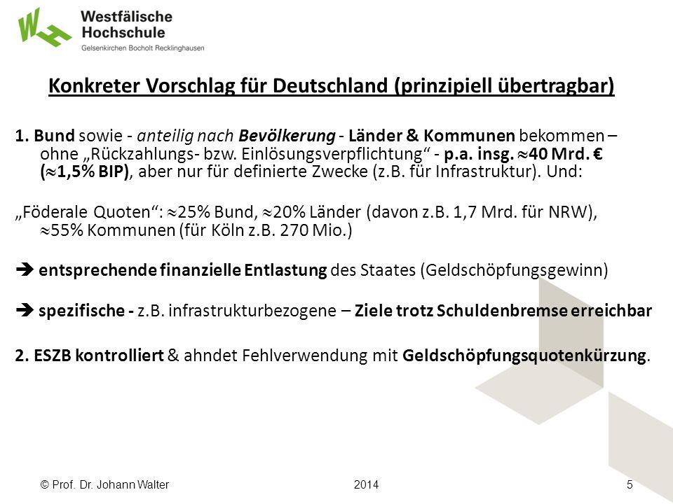 Konkreter Vorschlag für Deutschland (prinzipiell übertragbar) 1.