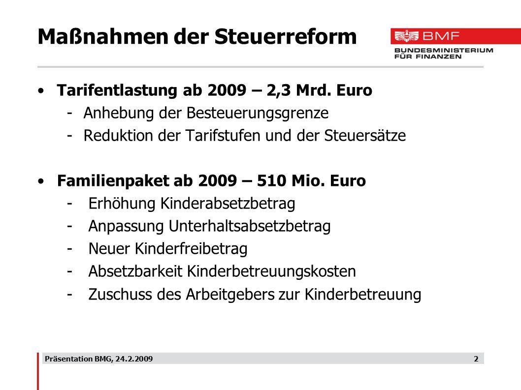Präsentation BMG, 24.2.20092 Maßnahmen der Steuerreform Tarifentlastung ab 2009 – 2,3 Mrd.