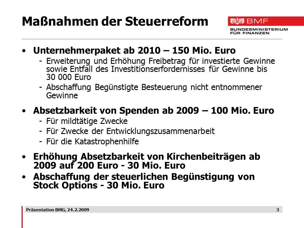 Präsentation BMG, 24.2.20093 Maßnahmen der Steuerreform Unternehmerpaket ab 2010 – 150 Mio.