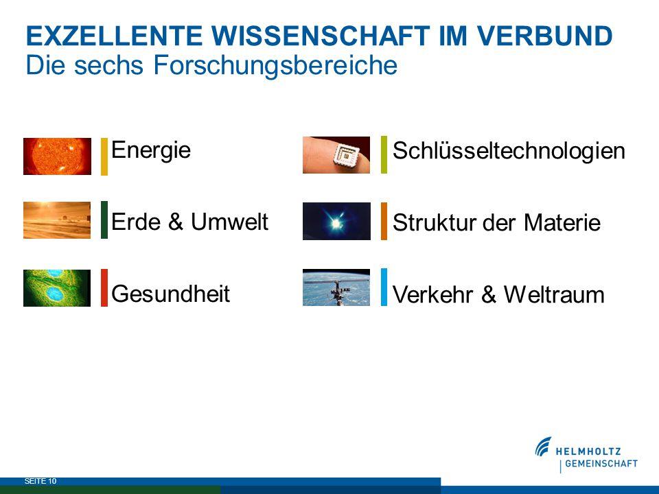 SEITE 10 EXZELLENTE WISSENSCHAFT IM VERBUND Die sechs Forschungsbereiche Energie Erde & Umwelt Gesundheit Schlüsseltechnologien Struktur der Materie V