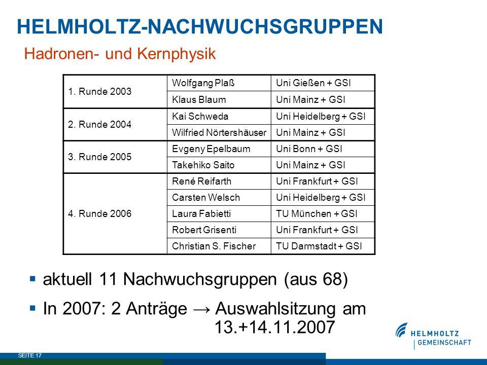 SEITE 17 HELMHOLTZ-NACHWUCHSGRUPPEN  aktuell 11 Nachwuchsgruppen (aus 68)  In 2007: 2 Anträge → Auswahlsitzung am 13.+14.11.2007 Hadronen- und Kernp