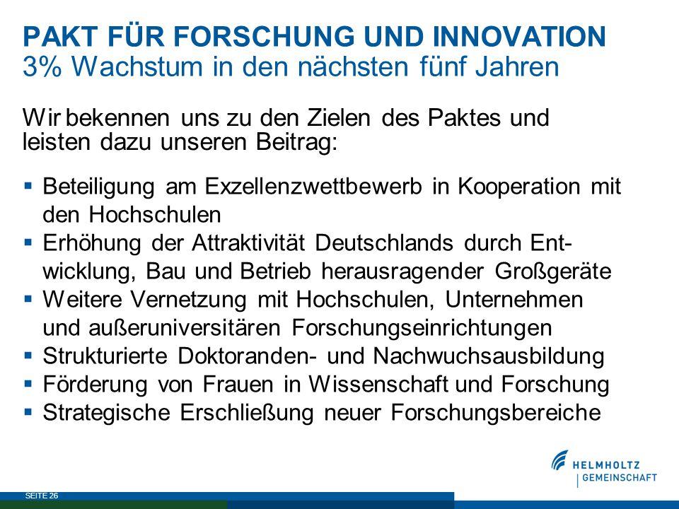 SEITE 26 PAKT FÜR FORSCHUNG UND INNOVATION 3% Wachstum in den nächsten fünf Jahren  Beteiligung am Exzellenzwettbewerb in Kooperation mit den Hochsch