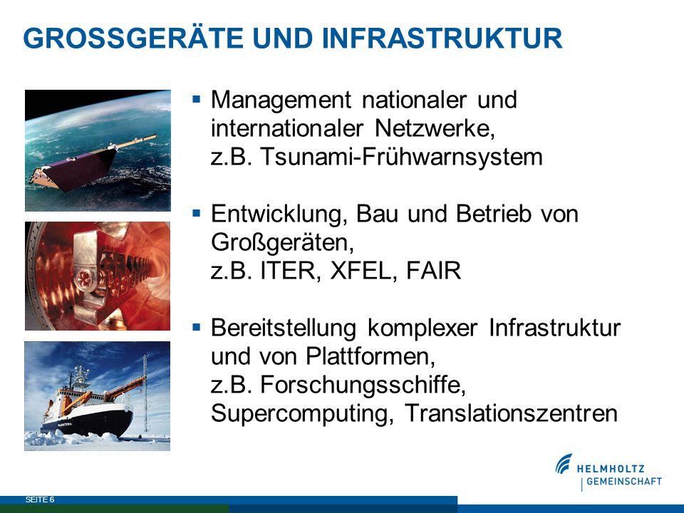 SEITE 6 GROSSGERÄTE UND INFRASTRUKTUR  Management nationaler und internationaler Netzwerke, z.B. Tsunami-Frühwarnsystem  Entwicklung, Bau und Betrie