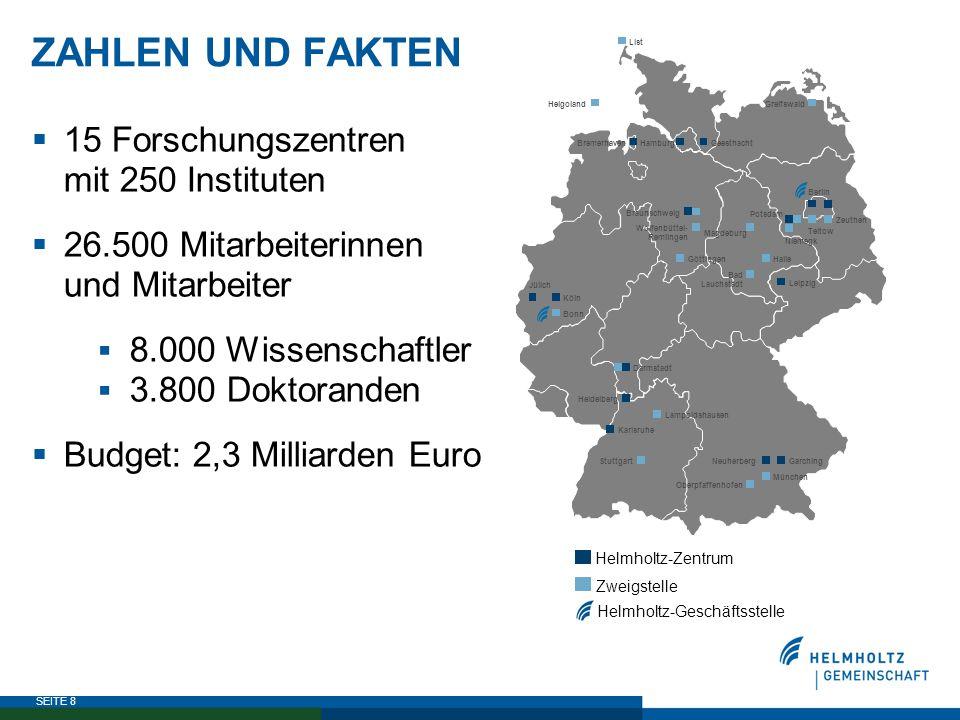 SEITE 9 FINANZIERUNG  Gesamtbudget: 2,3 Milliarden Euro  Institutionelle Förderung: ca.