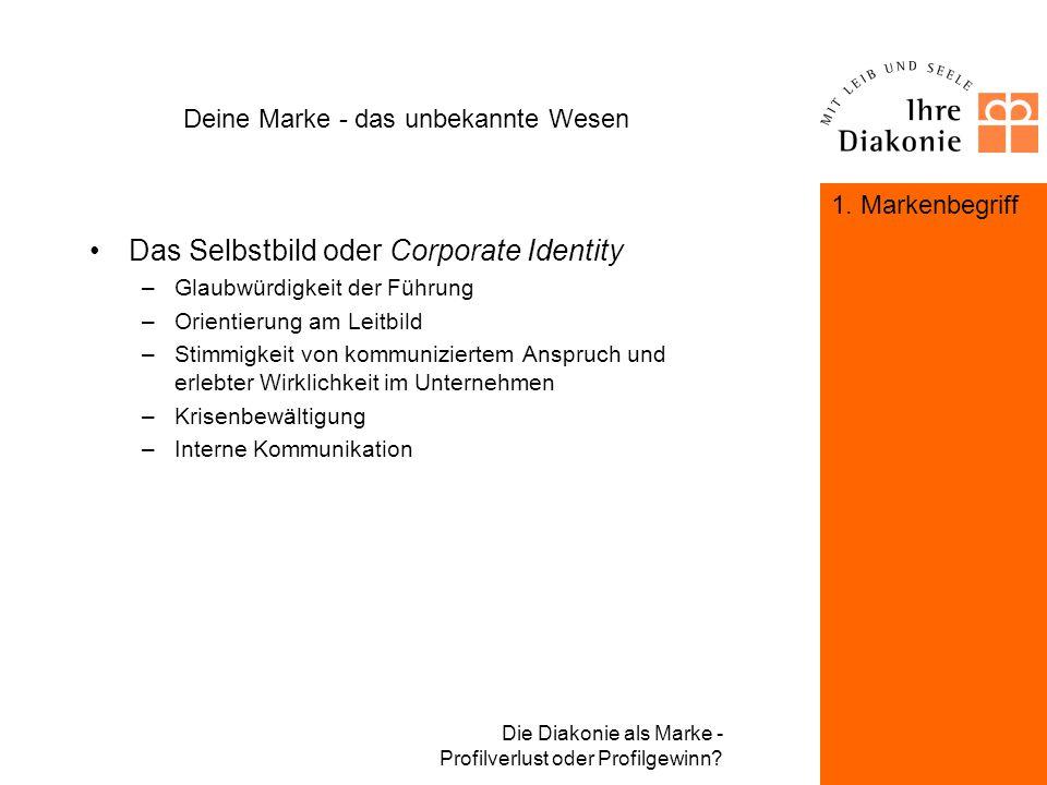 Die Diakonie als Marke - Profilverlust oder Profilgewinn? Deine Marke - das unbekannte Wesen Das Auftreten oder Corporate Behavior –Glaubwürdigkeit –A