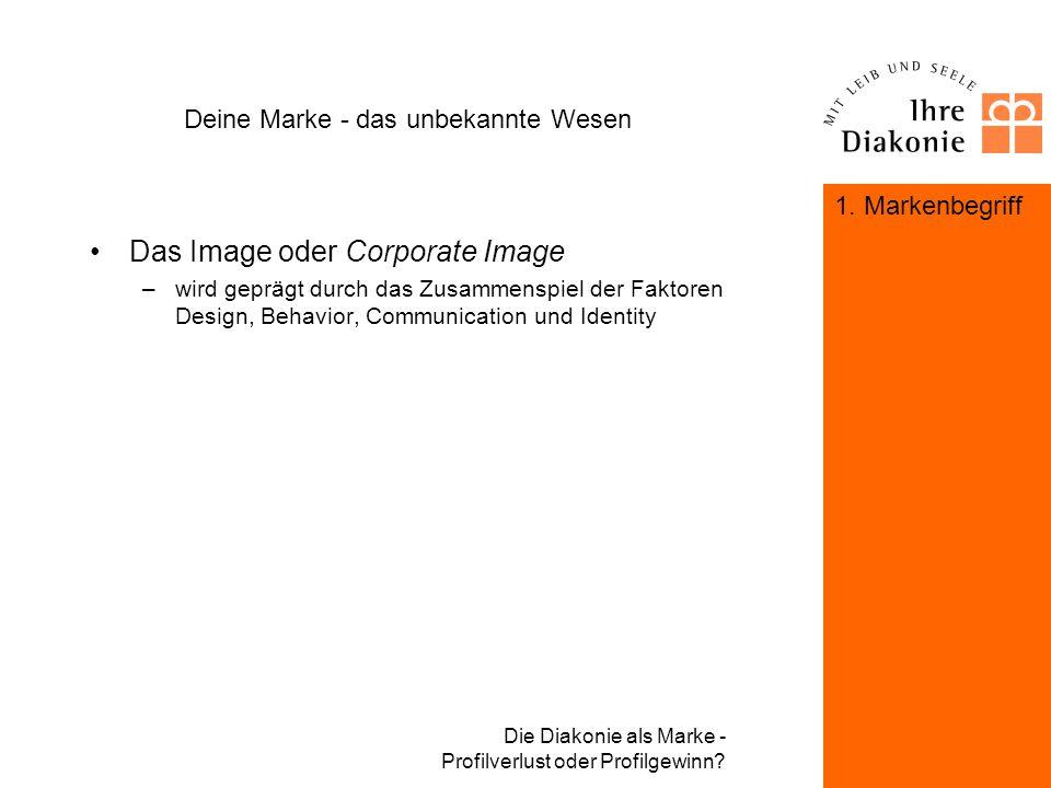 Die Diakonie als Marke - Profilverlust oder Profilgewinn? Deine Marke - das unbekannte Wesen Die Kommunikation oder Corporate Communication –Öffentlic