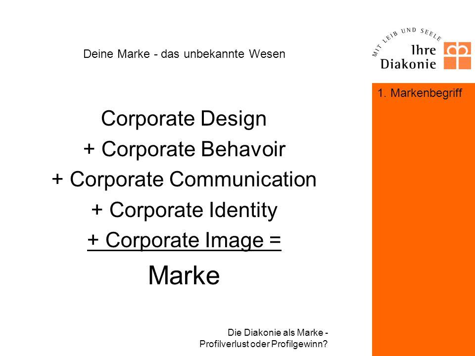 Die Diakonie als Marke - Profilverlust oder Profilgewinn? Deine Marke - das unbekannte Wesen Das Image oder Corporate Image –wird geprägt durch das Zu