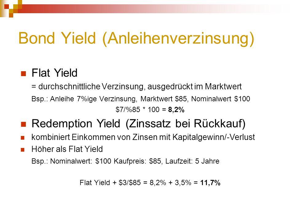 Bond Yield (Anleihenverzinsung) Flat Yield = durchschnittliche Verzinsung, ausgedrückt im Marktwert Bsp.: Anleihe 7%ige Verzinsung, Marktwert $85, Nom