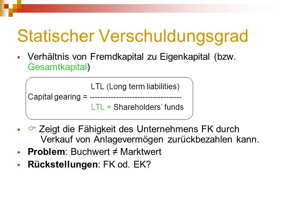 Statischer Verschuldungsgrad  Verhältnis von Fremdkapital zu Eigenkapital (bzw. Gesamtkapital) LTL (Long term liabilities) Capital gearing = --------
