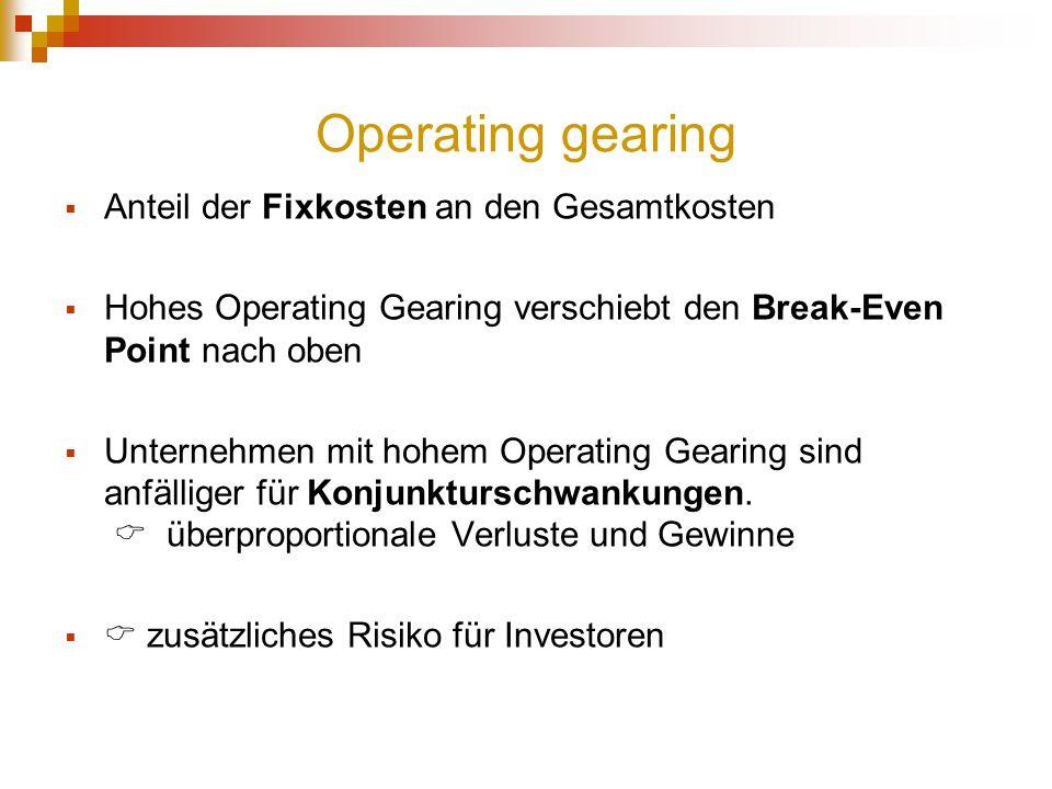 Operating gearing  Anteil der Fixkosten an den Gesamtkosten  Hohes Operating Gearing verschiebt den Break-Even Point nach oben  Unternehmen mit hoh