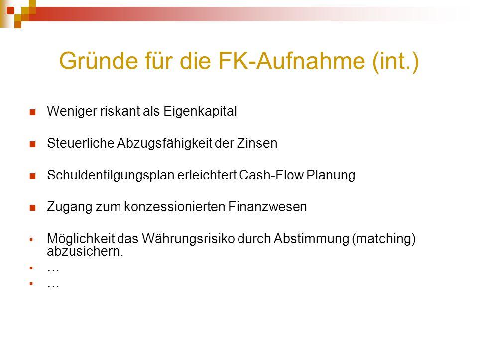 Gründe für die FK-Aufnahme (int.) Weniger riskant als Eigenkapital Steuerliche Abzugsfähigkeit der Zinsen Schuldentilgungsplan erleichtert Cash-Flow P