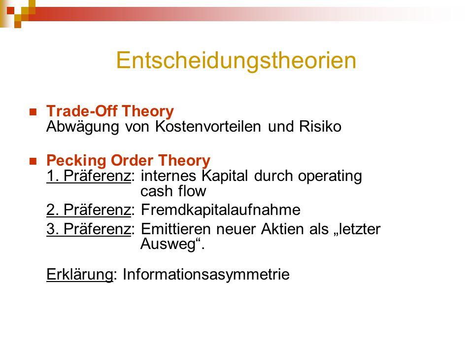 Entscheidungstheorien Trade-Off Theory Abwägung von Kostenvorteilen und Risiko Pecking Order Theory 1. Präferenz: internes Kapital durch operating cas