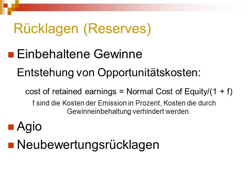 Rücklagen (Reserves) Einbehaltene Gewinne Entstehung von Opportunitätskosten: cost of retained earnings = Normal Cost of Equity/(1 + f) f sind die Kos