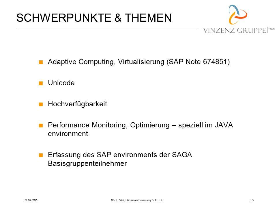 02.04.201505_ITVG_Datenarchvierung_V11_FH13 SCHWERPUNKTE & THEMEN  Adaptive Computing, Virtualisierung (SAP Note 674851)  Unicode  Hochverfügbarkei