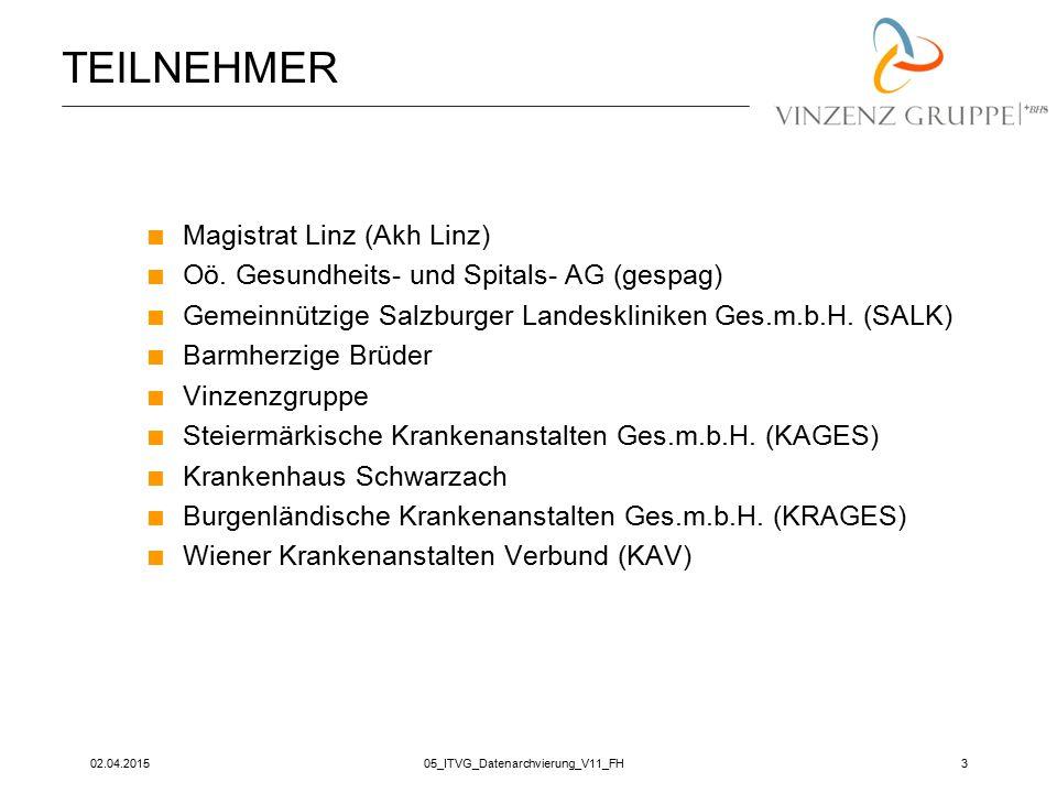 02.04.201505_ITVG_Datenarchvierung_V11_FH3 TEILNEHMER  Magistrat Linz (Akh Linz)  Oö. Gesundheits- und Spitals- AG (gespag)  Gemeinnützige Salzburg