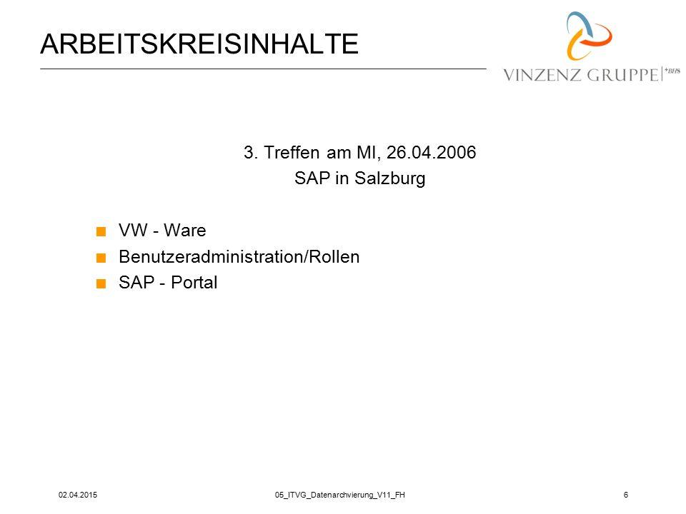 02.04.201505_ITVG_Datenarchvierung_V11_FH6 ARBEITSKREISINHALTE 3. Treffen am MI, 26.04.2006 SAP in Salzburg  VW - Ware  Benutzeradministration/Rolle
