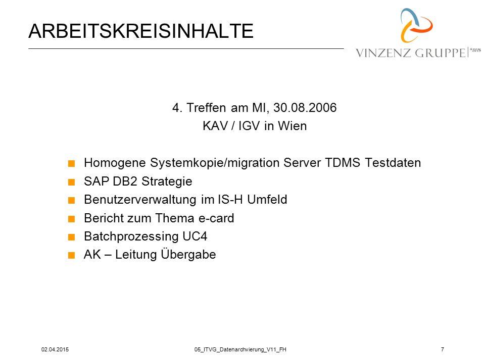02.04.201505_ITVG_Datenarchvierung_V11_FH7 ARBEITSKREISINHALTE 4. Treffen am MI, 30.08.2006 KAV / IGV in Wien  Homogene Systemkopie/migration Server