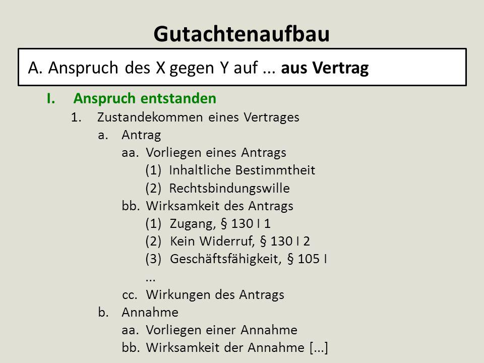 """Gutachten zu Fall 1 I.Anspruch entstanden 1.Zustandekommen eines Kaufvertrages a.Antrag aa.Vorliegen eines Antrags (1)Inhaltliche Bestimmtheit (2)Rechtsbindungswille bb.Zwischenergebnis b.Zwischenergebnis 2.Zwischenergebnis II.Ergebnis """"B könnte gegen A einen Anspruch auf Übergabe und Übereignung des VW aus Kaufvertrag gem."""