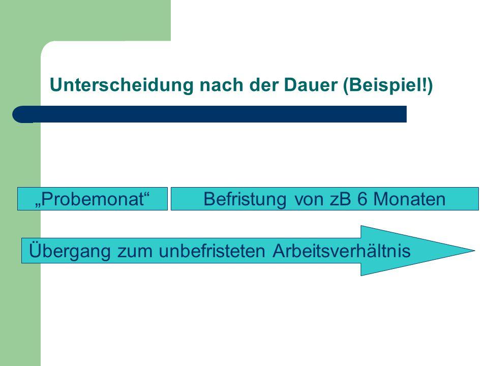 """Unterscheidung nach der Dauer (Beispiel!) """"Probemonat""""Befristung von zB 6 Monaten Übergang zum unbefristeten Arbeitsverhältnis"""
