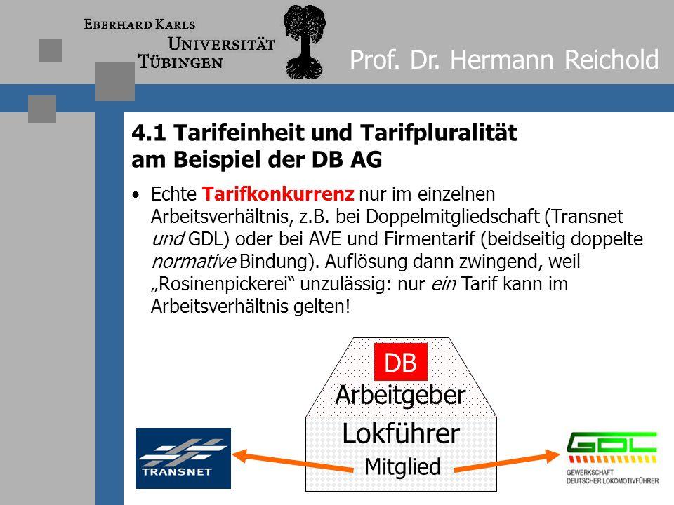 DB Prof. Dr. Hermann Reichold GDL 4. Tarifeinheit und Tarifpluralität am Beispiel der Deutschen Bahn AG GDBA TRANSNET