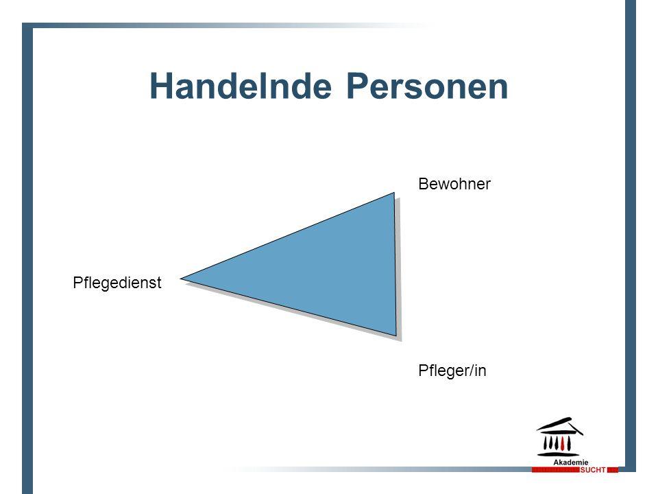 Handelnde Personen Pflegedienst Bewohner Pfleger/in