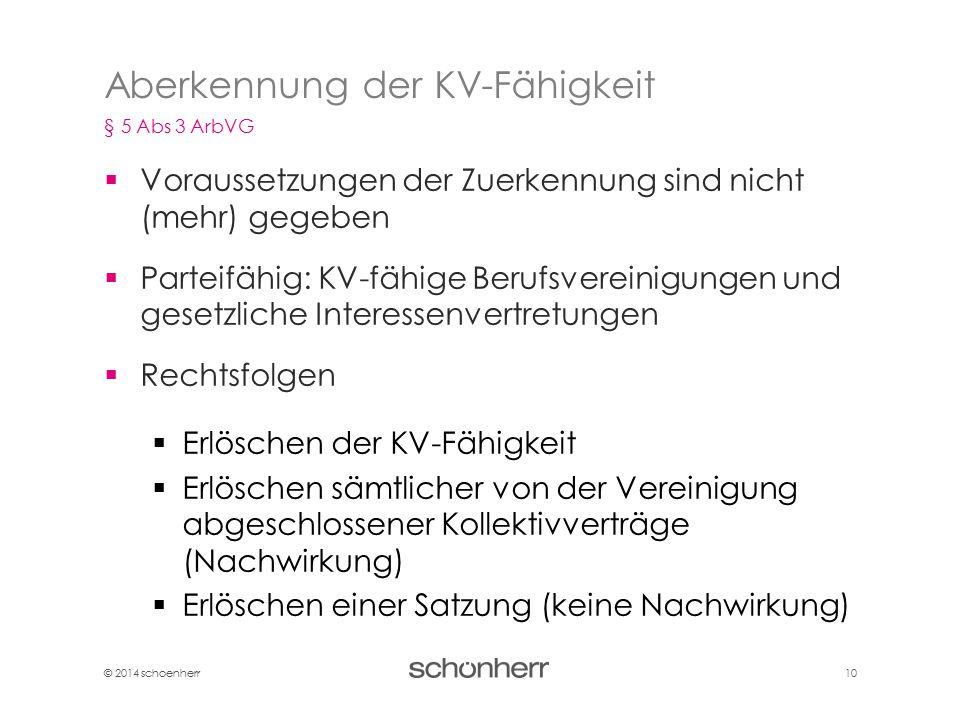 © 2014 schoenherr 10  Voraussetzungen der Zuerkennung sind nicht (mehr) gegeben  Parteifähig: KV-fähige Berufsvereinigungen und gesetzliche Interess