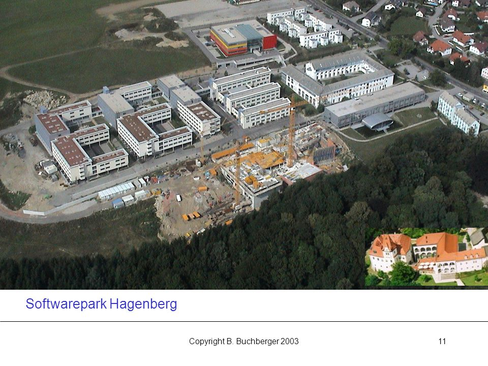 Copyright B. Buchberger 200311 Softwarepark Hagenberg