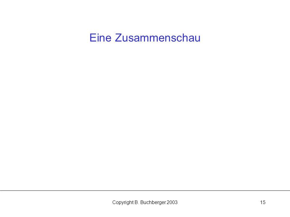 Copyright B. Buchberger 200315 Eine Zusammenschau