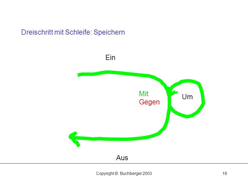 Copyright B. Buchberger 200318 Dreischritt mit Schleife: Speichern Ein Aus Um Mit Gegen