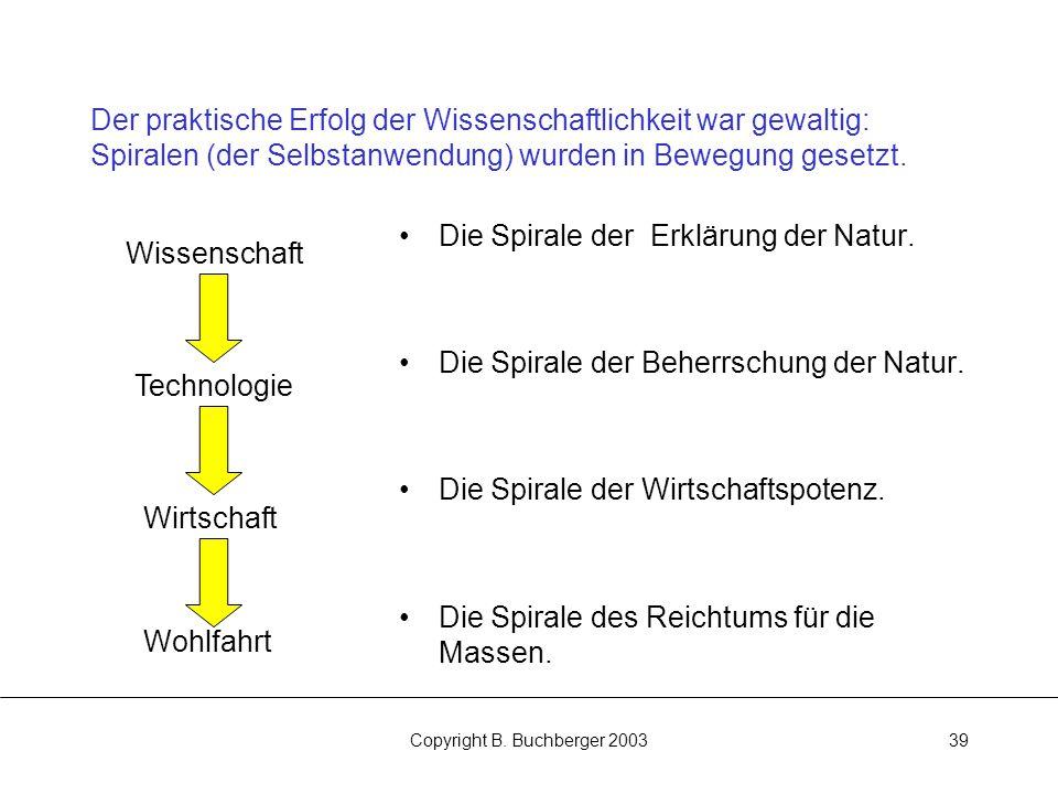 Copyright B.