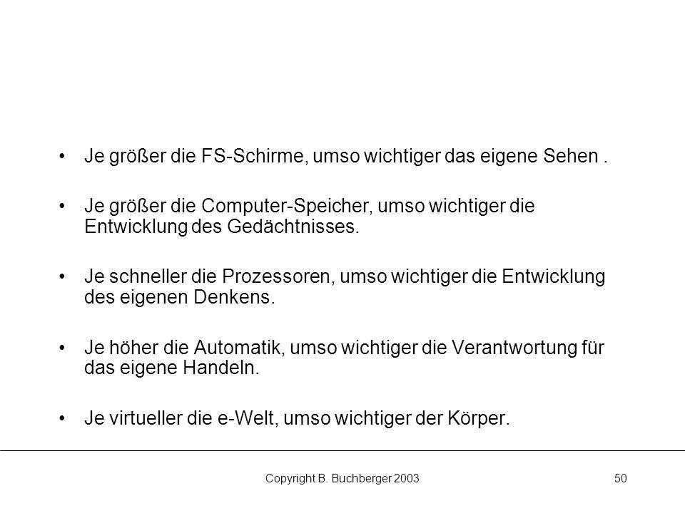 Copyright B.Buchberger 200350 Je größer die FS-Schirme, umso wichtiger das eigene Sehen.