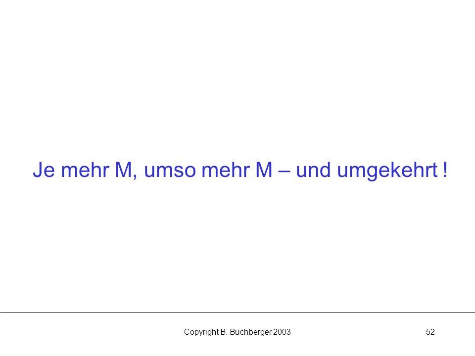Copyright B. Buchberger 200352 Je mehr M, umso mehr M – und umgekehrt !