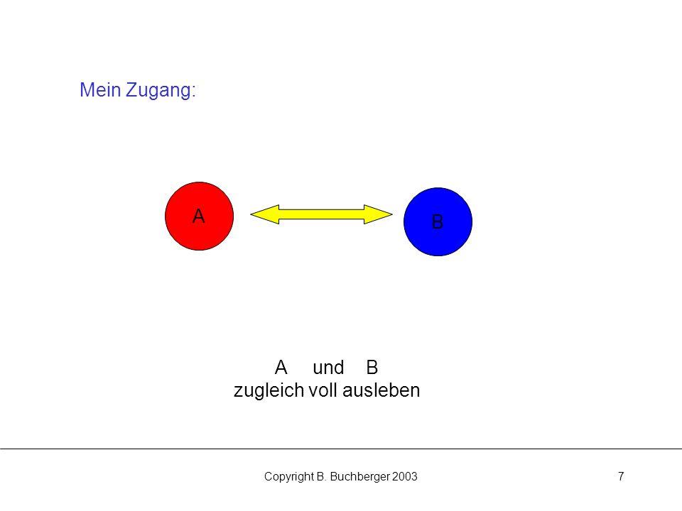 Copyright B. Buchberger 20037 A B A und B zugleich voll ausleben Mein Zugang: