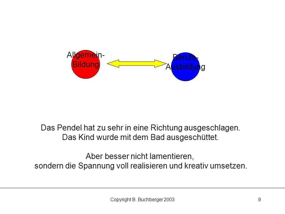 Copyright B.Buchberger 20039 Allgemein- Bildung...