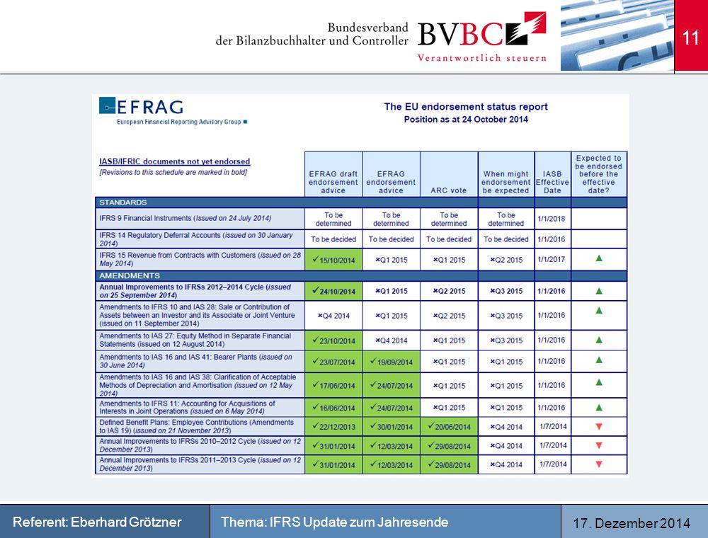 17. Dezember 2014 Thema: IFRS Update zum JahresendeReferent: Eberhard Grötzner 11