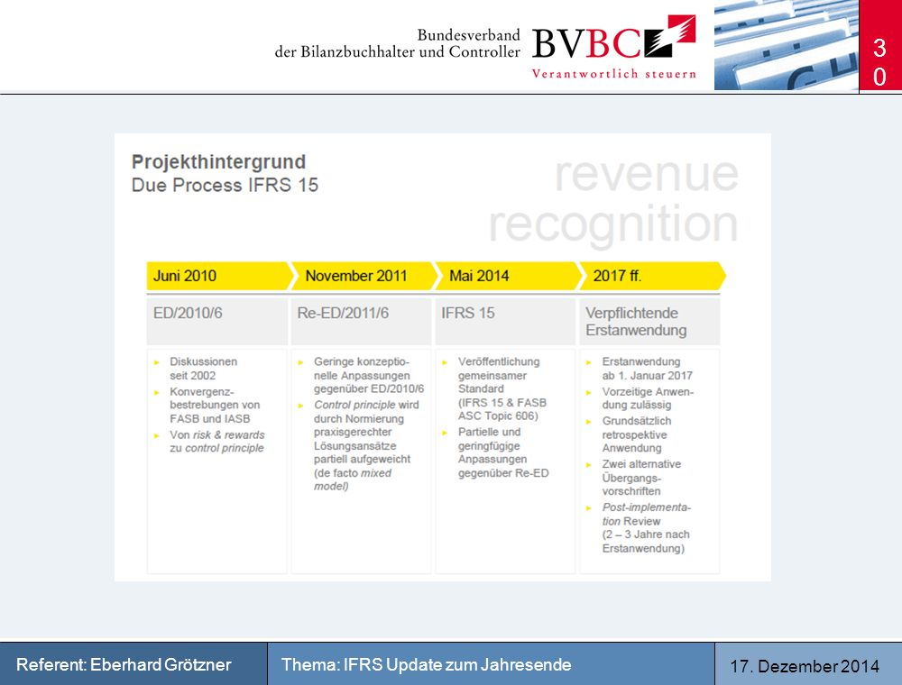 17. Dezember 2014 Thema: IFRS Update zum JahresendeReferent: Eberhard Grötzner 30