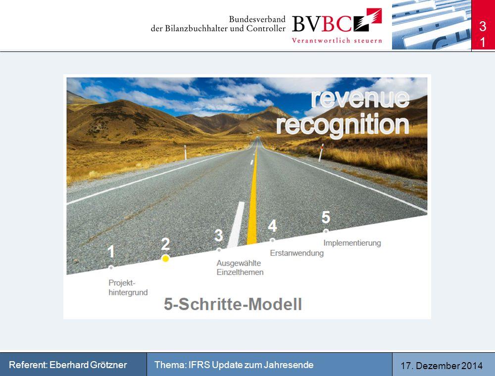 17. Dezember 2014 Thema: IFRS Update zum JahresendeReferent: Eberhard Grötzner 31